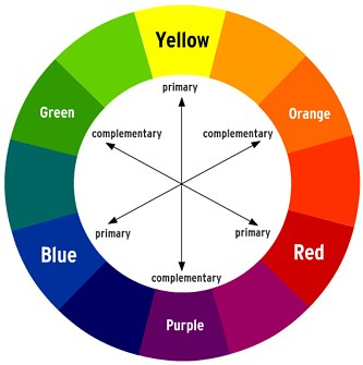 Color Wheel for Contrasting Colors